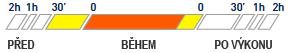 extra_shot_davkovani
