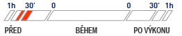 pre_gara_davkovani