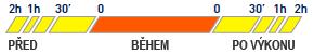 sportfruit_davkovani